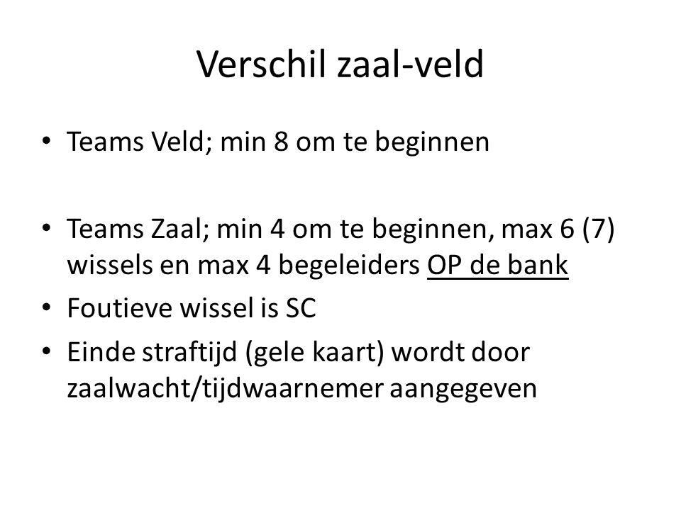 Verschil zaal-veld Teams Veld; min 8 om te beginnen