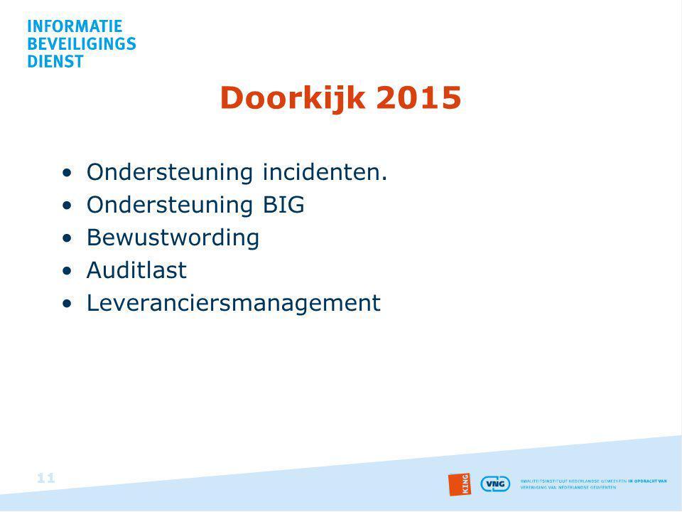 Doorkijk 2015 Ondersteuning incidenten. Ondersteuning BIG