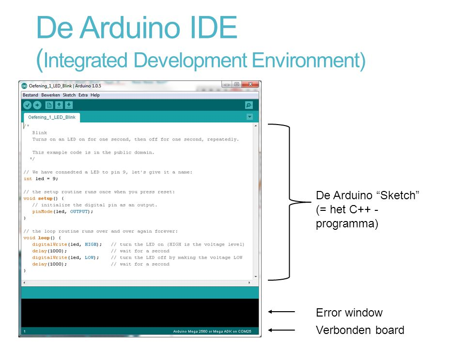 De Arduino IDE (Integrated Development Environment)