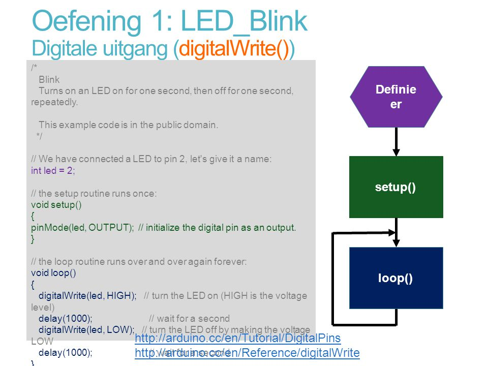 Oefening 1: LED_Blink Digitale uitgang (digitalWrite())