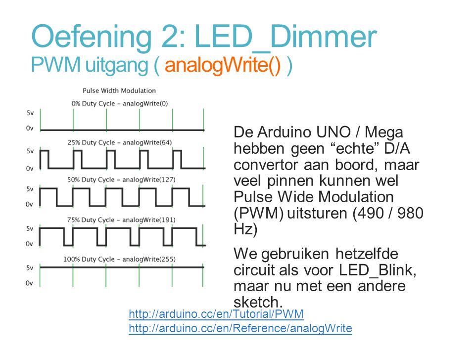 Oefening 2: LED_Dimmer PWM uitgang ( analogWrite() )