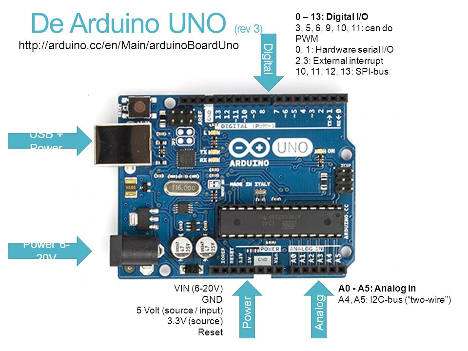 De Arduino UNO (rev 3) http://arduino.cc/en/Main/arduinoBoardUno
