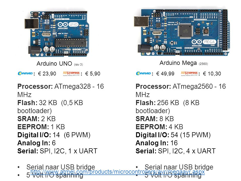 Processor: ATmega328 - 16 MHz Flash: 32 KB (0,5 KB bootloader)