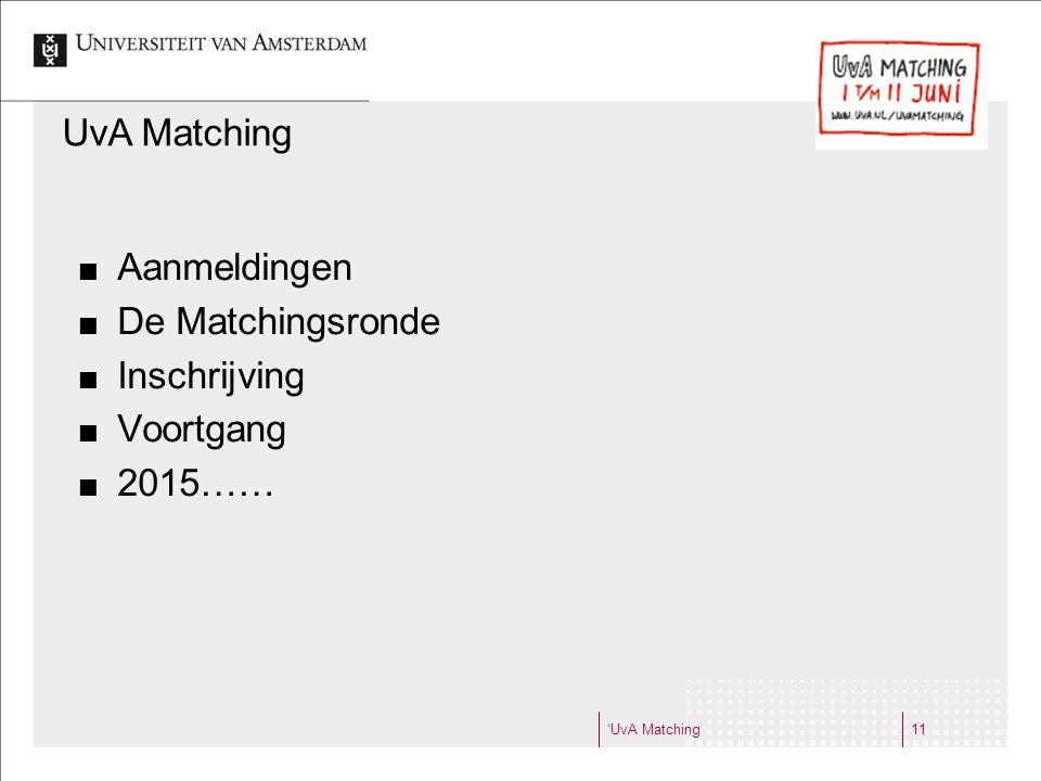 UvA Matching Aanmeldingen De Matchingsronde Inschrijving Voortgang