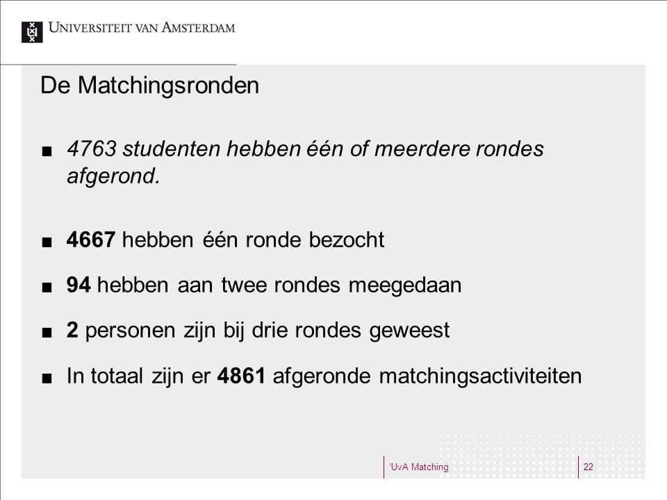 De Matchingsronden 4763 studenten hebben één of meerdere rondes afgerond. 4667 hebben één ronde bezocht.