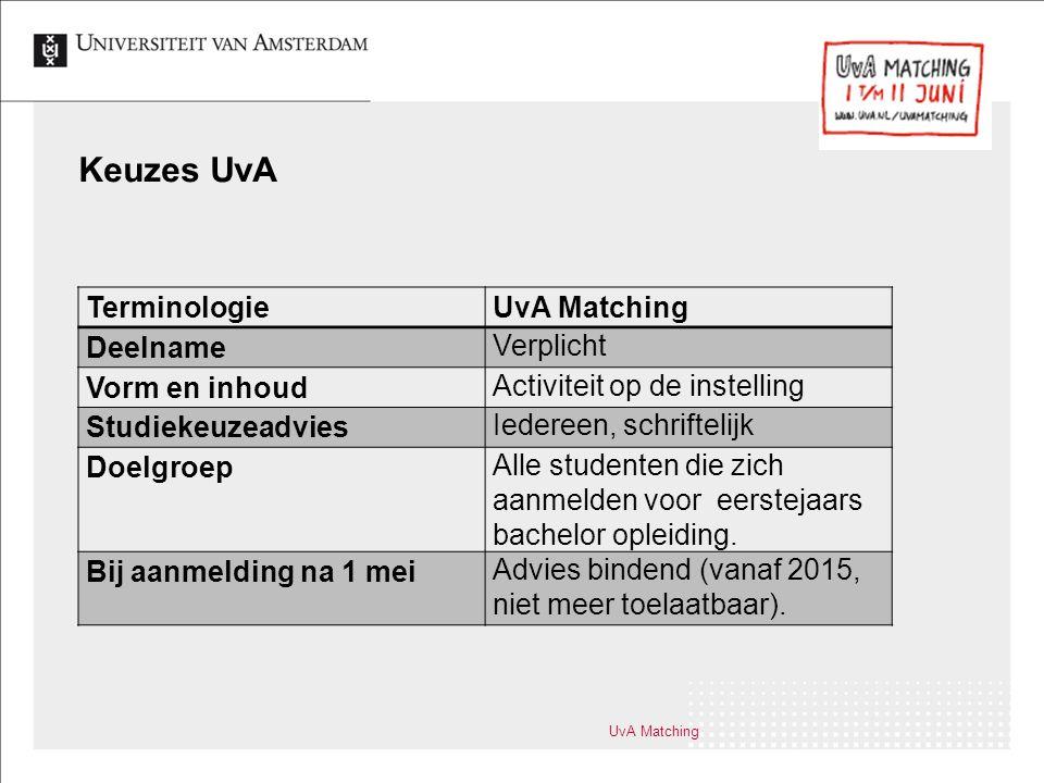 Keuzes UvA Terminologie UvA Matching Deelname Verplicht Vorm en inhoud