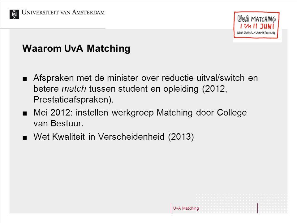 Waarom UvA Matching Afspraken met de minister over reductie uitval/switch en betere match tussen student en opleiding (2012, Prestatieafspraken).