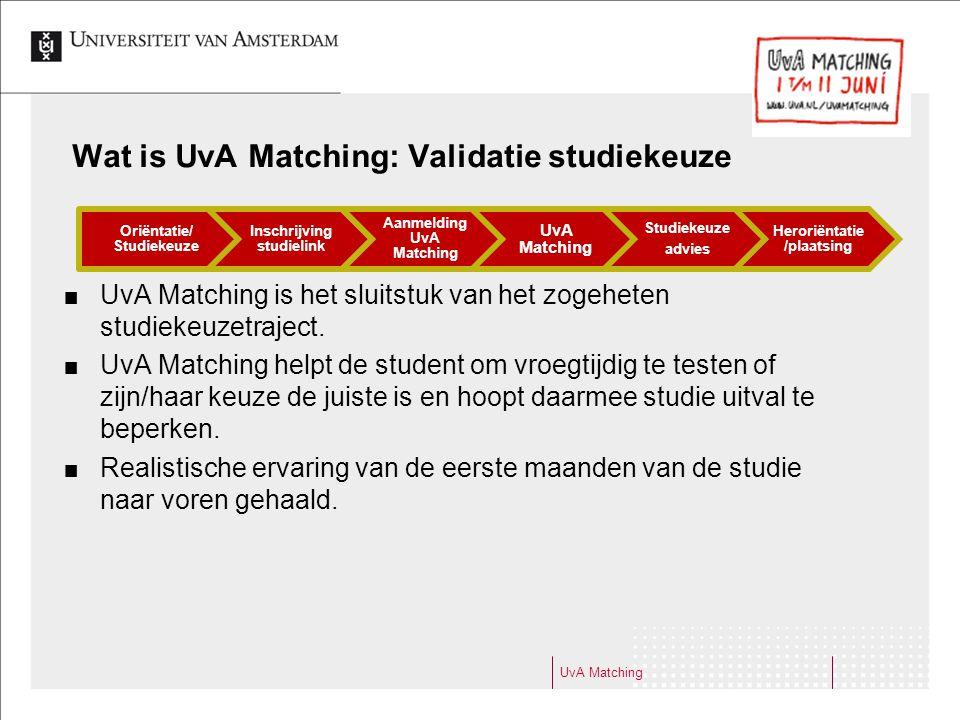 Wat is UvA Matching: Validatie studiekeuze