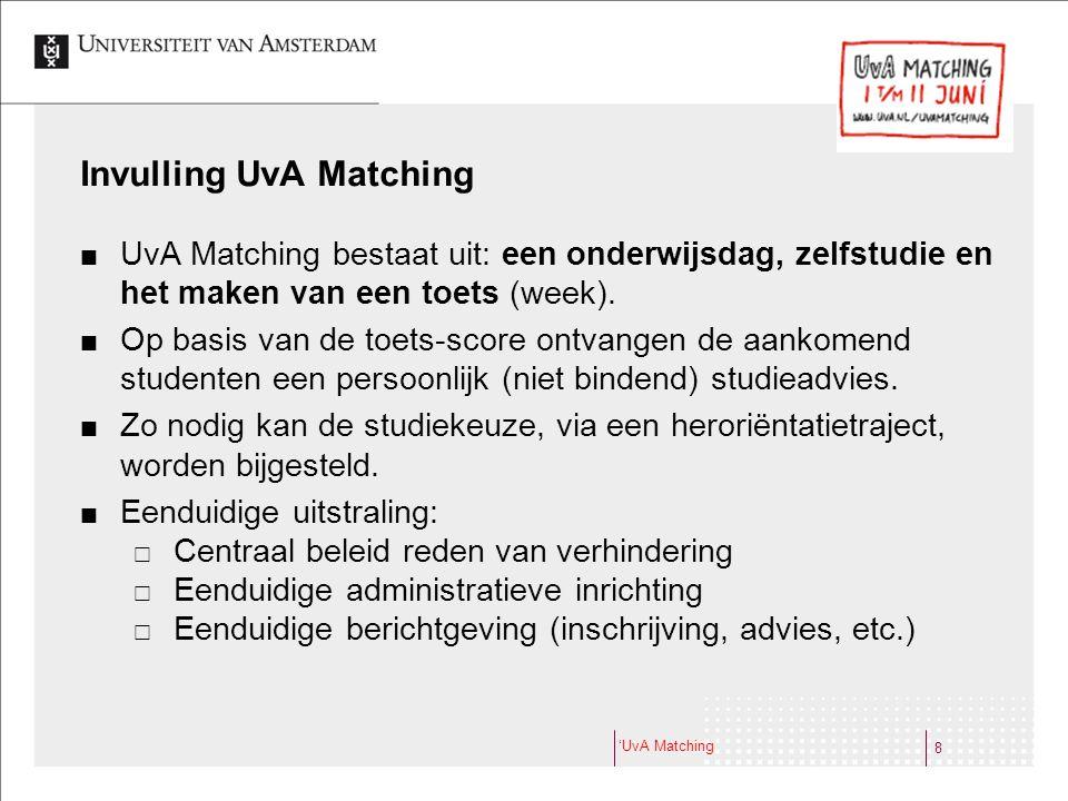Invulling UvA Matching