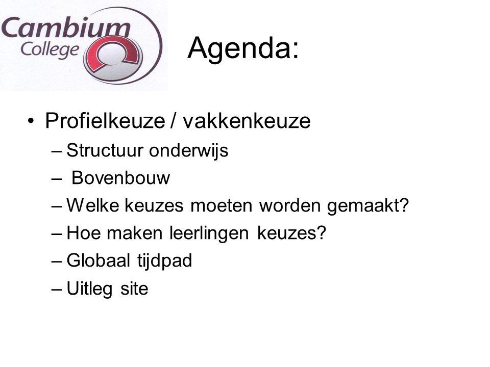 Agenda: Profielkeuze / vakkenkeuze Structuur onderwijs Bovenbouw