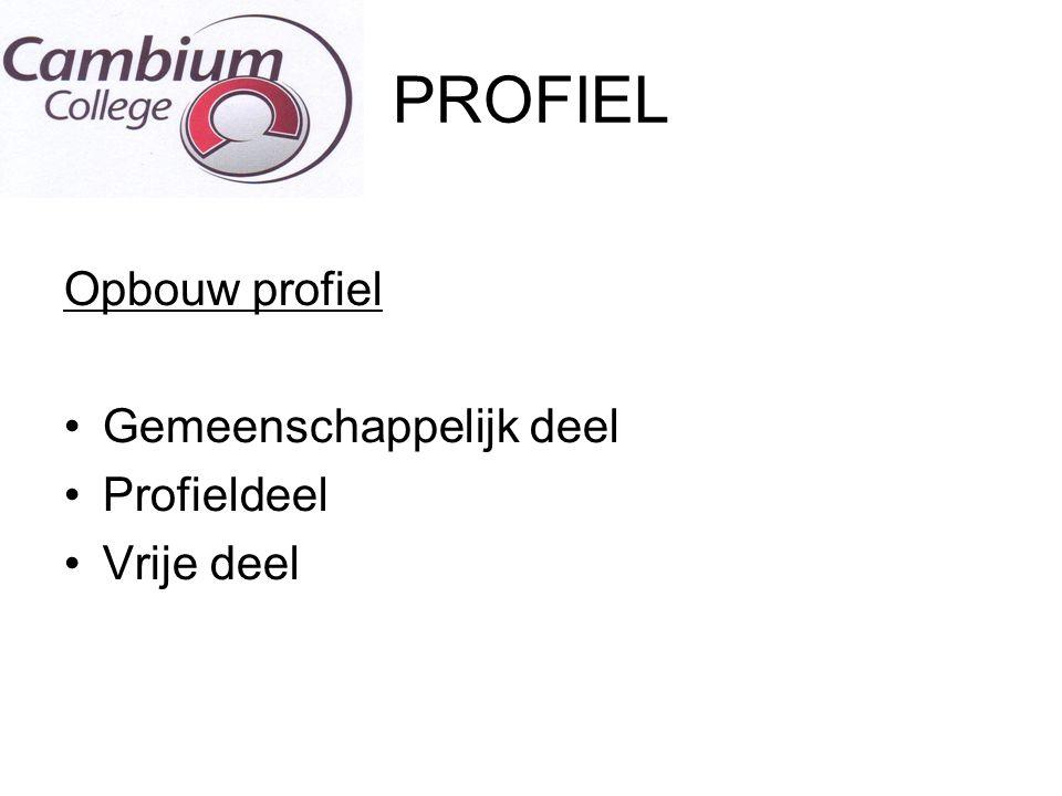 PROFIEL Opbouw profiel Gemeenschappelijk deel Profieldeel Vrije deel