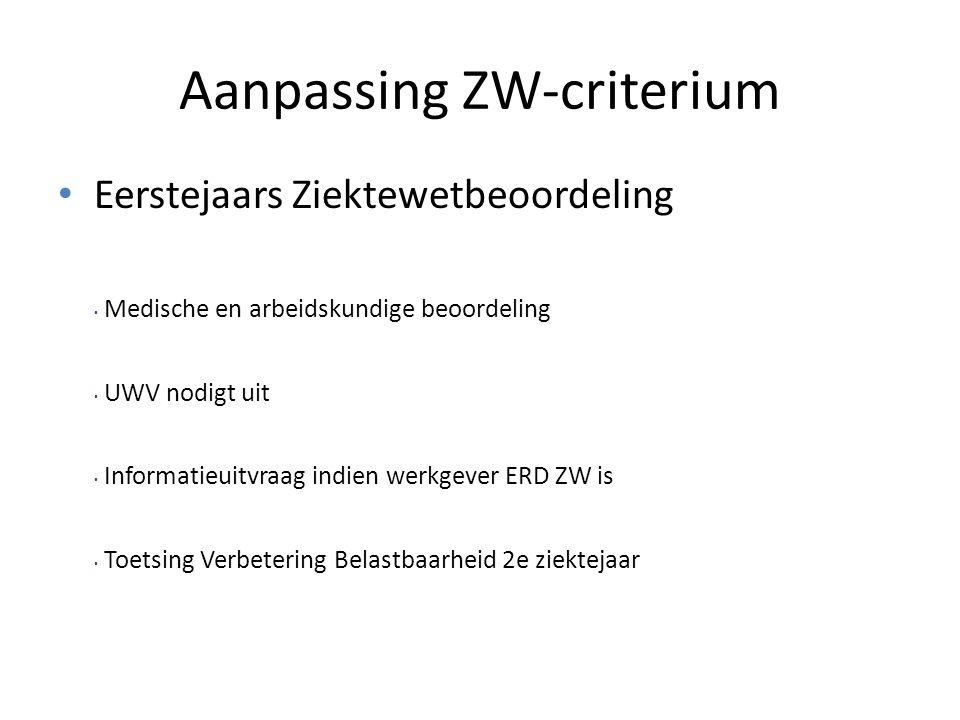 Aanpassing ZW-criterium