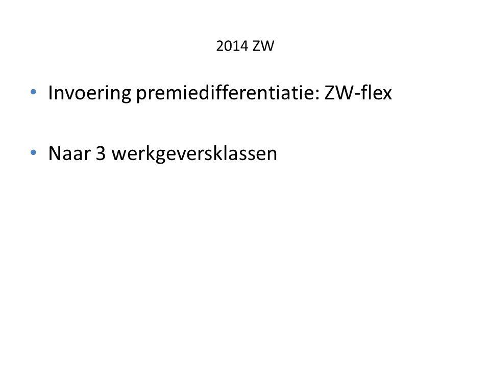 Invoering premiedifferentiatie: ZW-flex Naar 3 werkgeversklassen