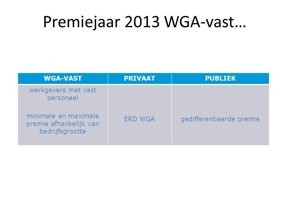 Premiejaar 2013 WGA-vast… WGA-VAST PRIVAAT PUBLIEK