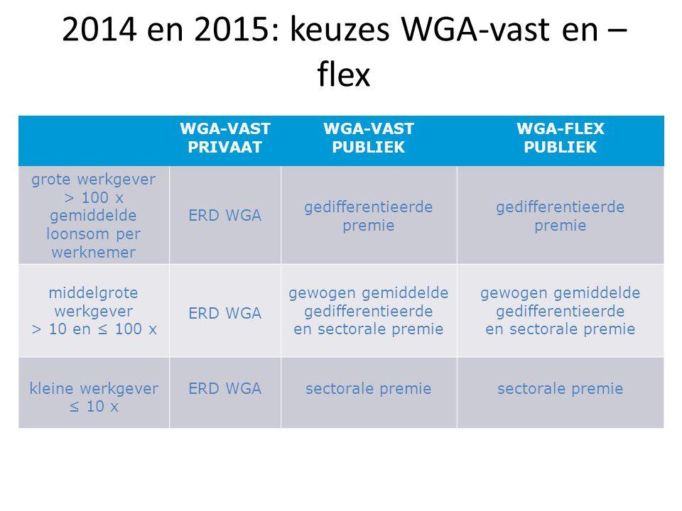 2014 en 2015: keuzes WGA-vast en –flex