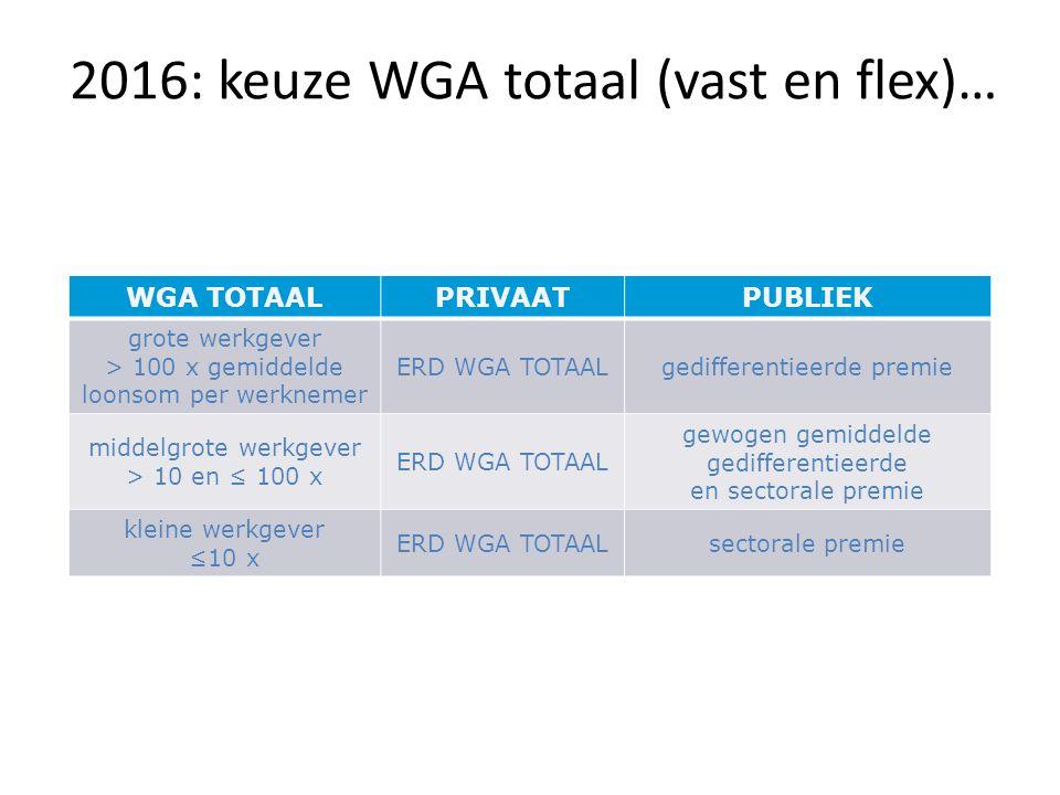 2016: keuze WGA totaal (vast en flex)…