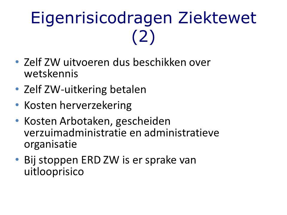 Eigenrisicodragen Ziektewet (2)
