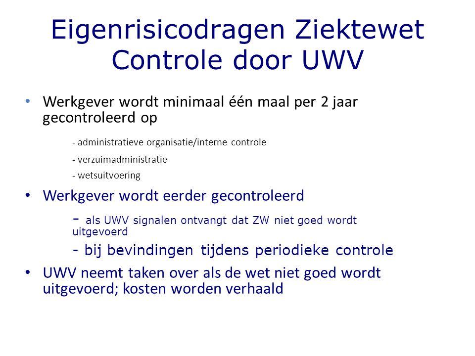 Eigenrisicodragen Ziektewet Controle door UWV