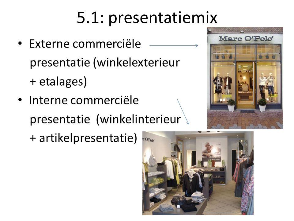 5.1: presentatiemix Externe commerciële presentatie (winkelexterieur