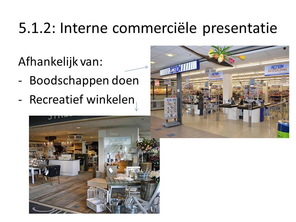 5.1.2: Interne commerciële presentatie