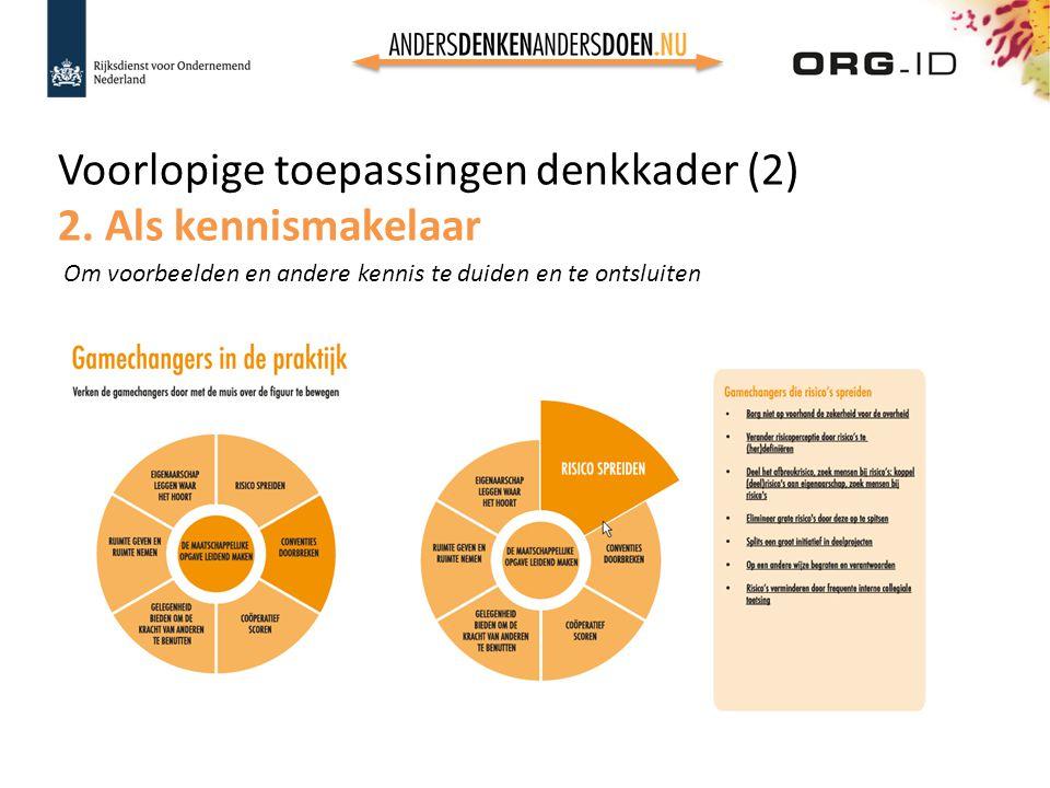 Voorlopige toepassingen denkkader (2) 2. Als kennismakelaar