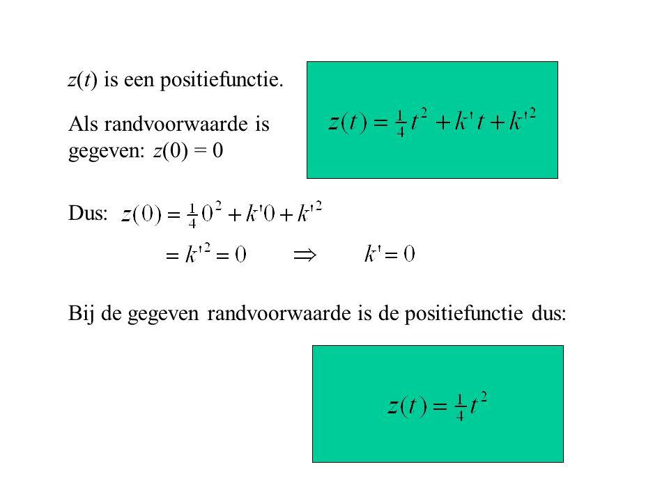 z(t) is een positiefunctie.