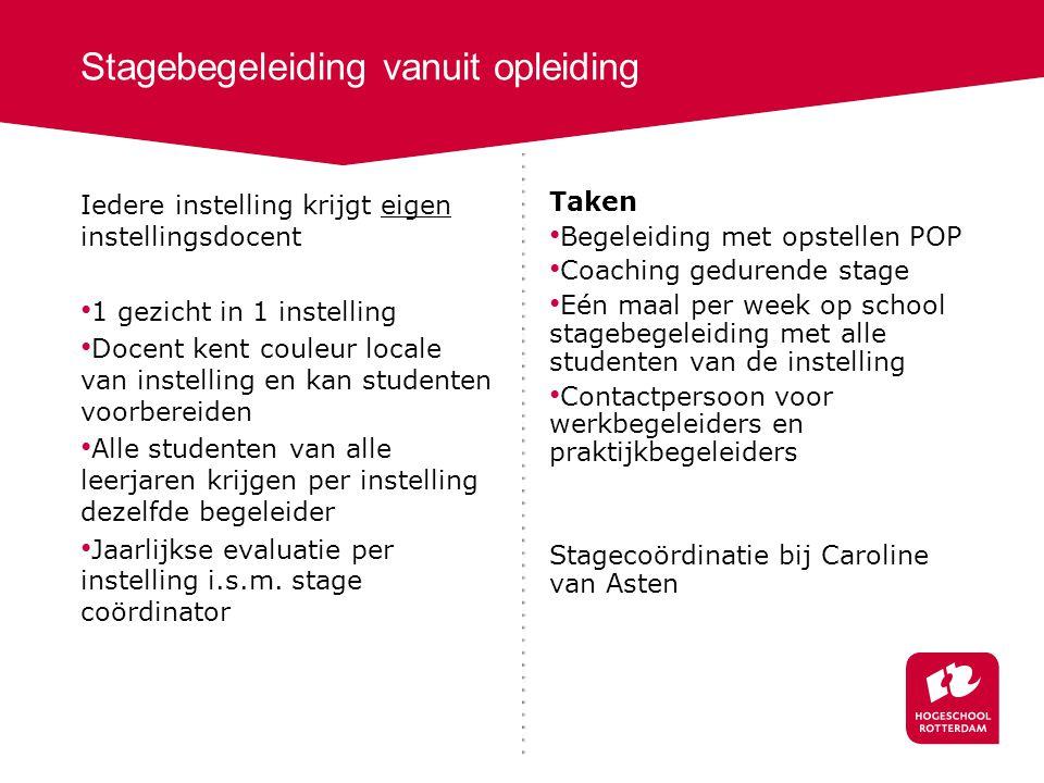 Stagebegeleiding vanuit opleiding