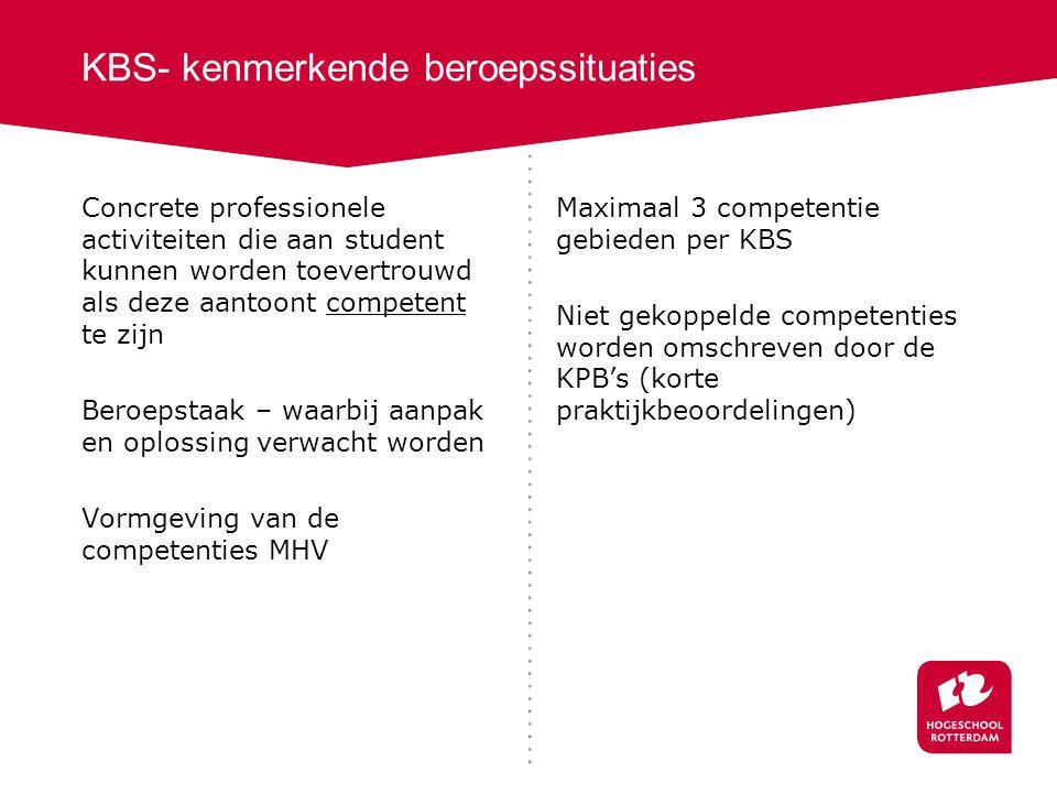 KBS- kenmerkende beroepssituaties