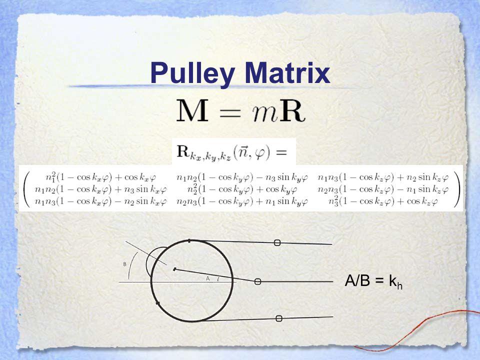Pulley Matrix