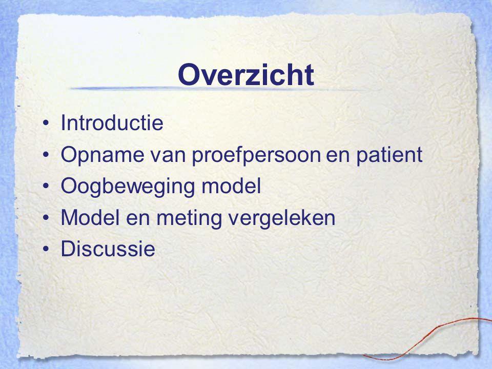 Overzicht Introductie Opname van proefpersoon en patient