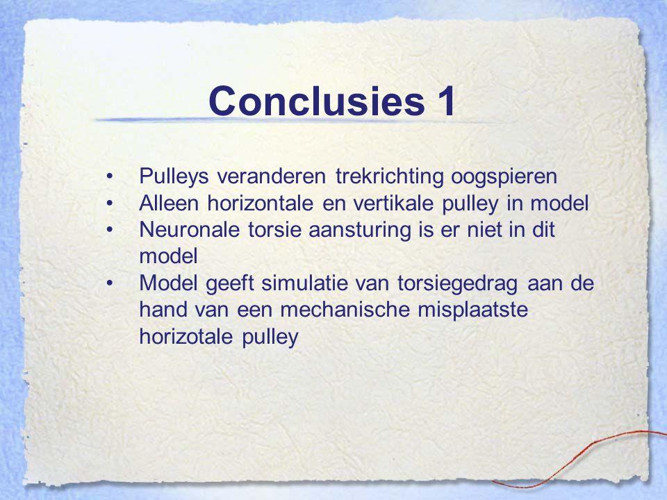 Conclusies 1 Pulleys veranderen trekrichting oogspieren