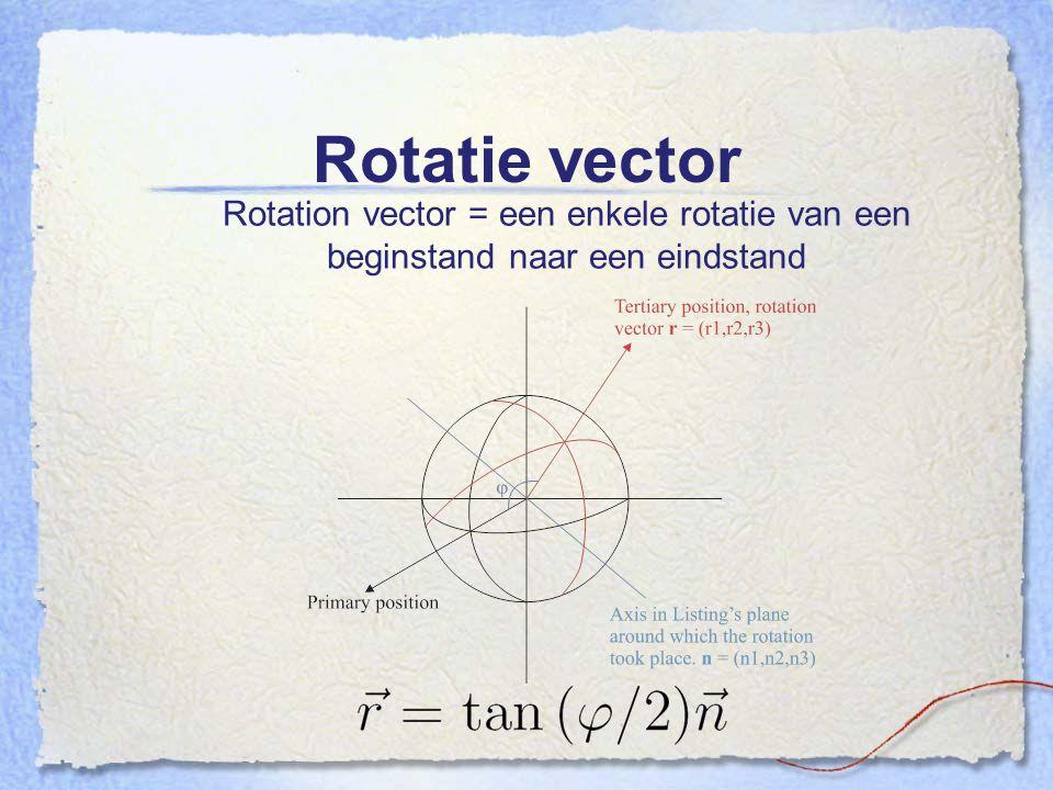 Rotatie vector Rotation vector = een enkele rotatie van een beginstand naar een eindstand.