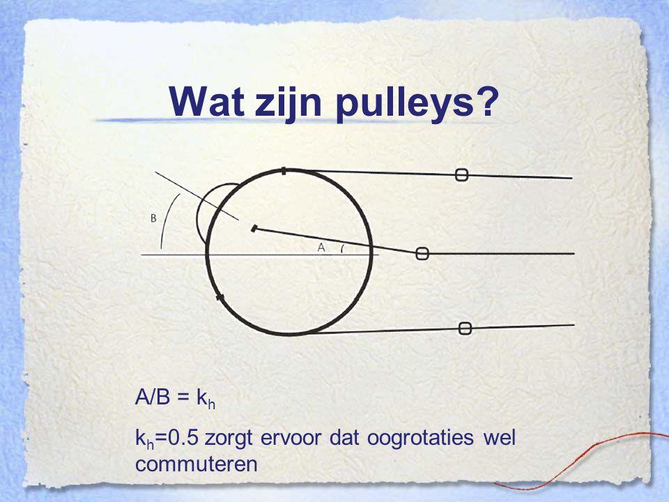 Wat zijn pulleys A/B = kh