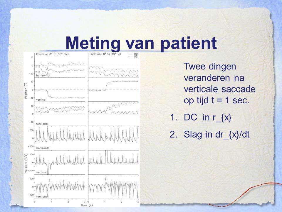 Meting van patient Twee dingen veranderen na verticale saccade op tijd t = 1 sec. DC in r_{x} Slag in dr_{x}/dt.