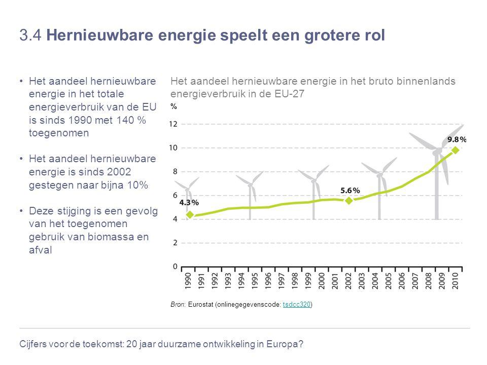 3.4 Hernieuwbare energie speelt een grotere rol