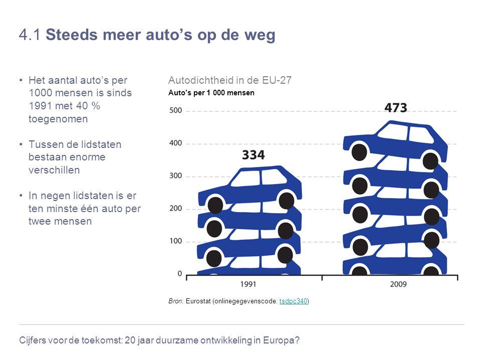 4.1 Steeds meer auto's op de weg