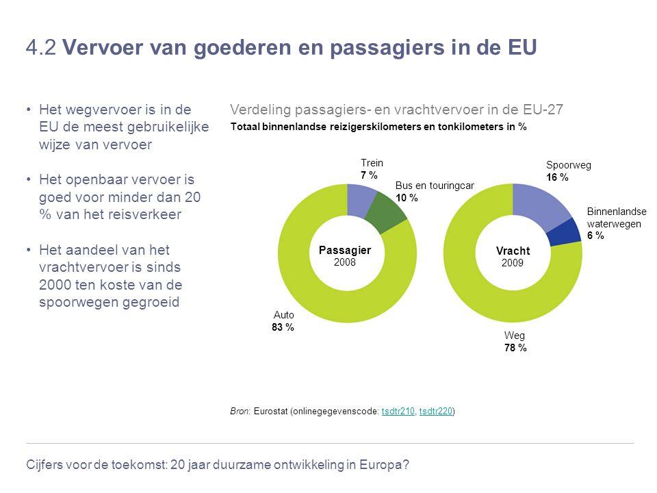 4.2 Vervoer van goederen en passagiers in de EU