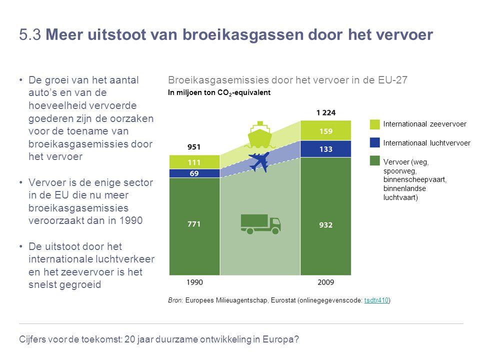 5.3 Meer uitstoot van broeikasgassen door het vervoer