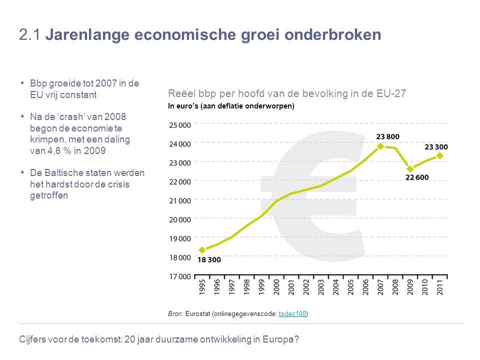2.1 Jarenlange economische groei onderbroken