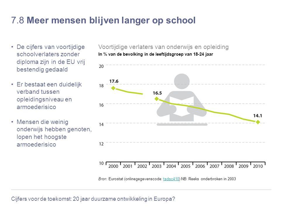 7.8 Meer mensen blijven langer op school