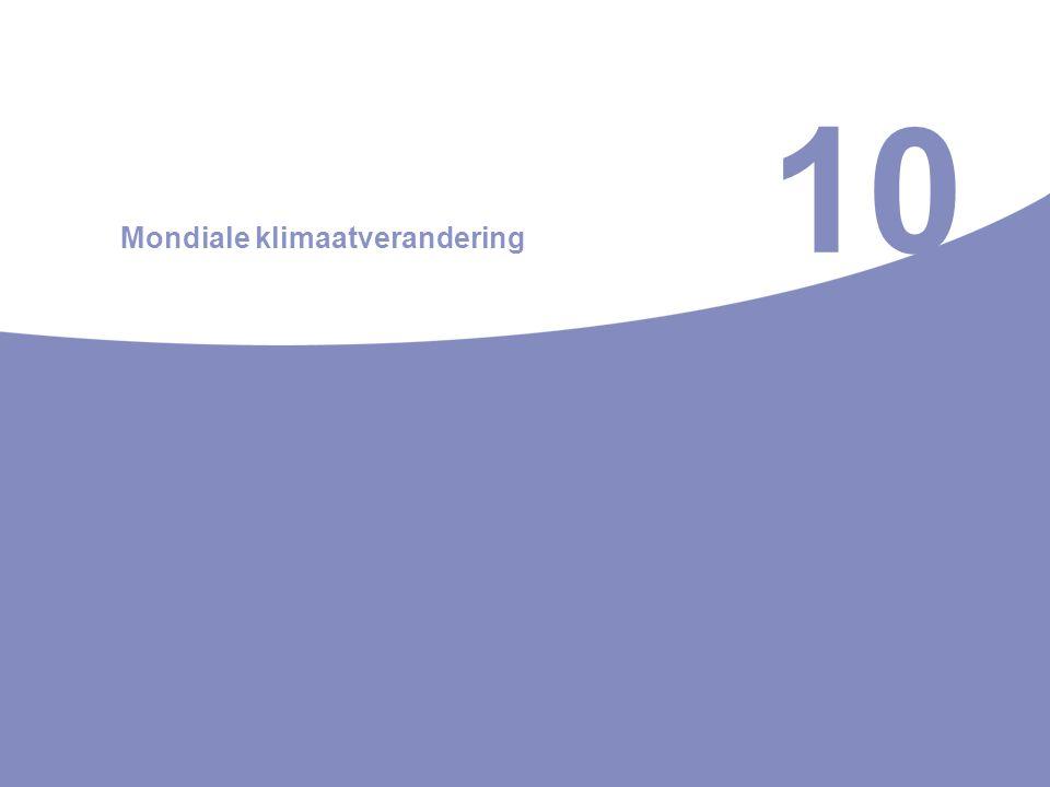 10 Mondiale klimaatverandering