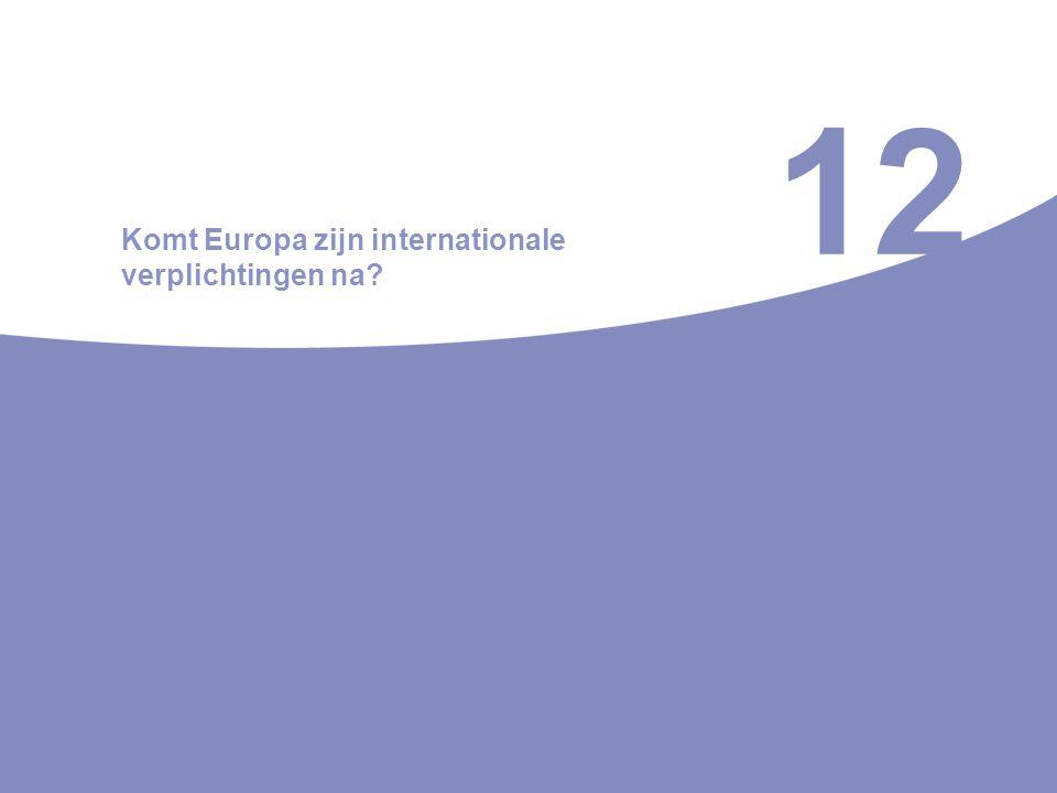 12 Komt Europa zijn internationale verplichtingen na