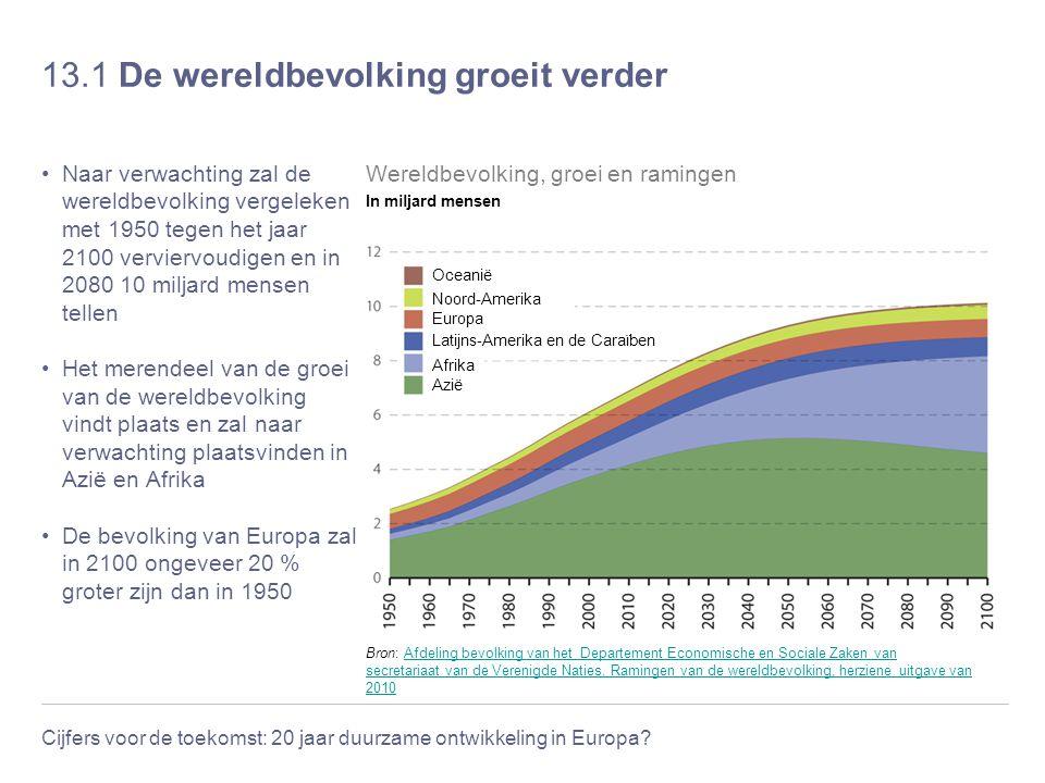 13.1 De wereldbevolking groeit verder