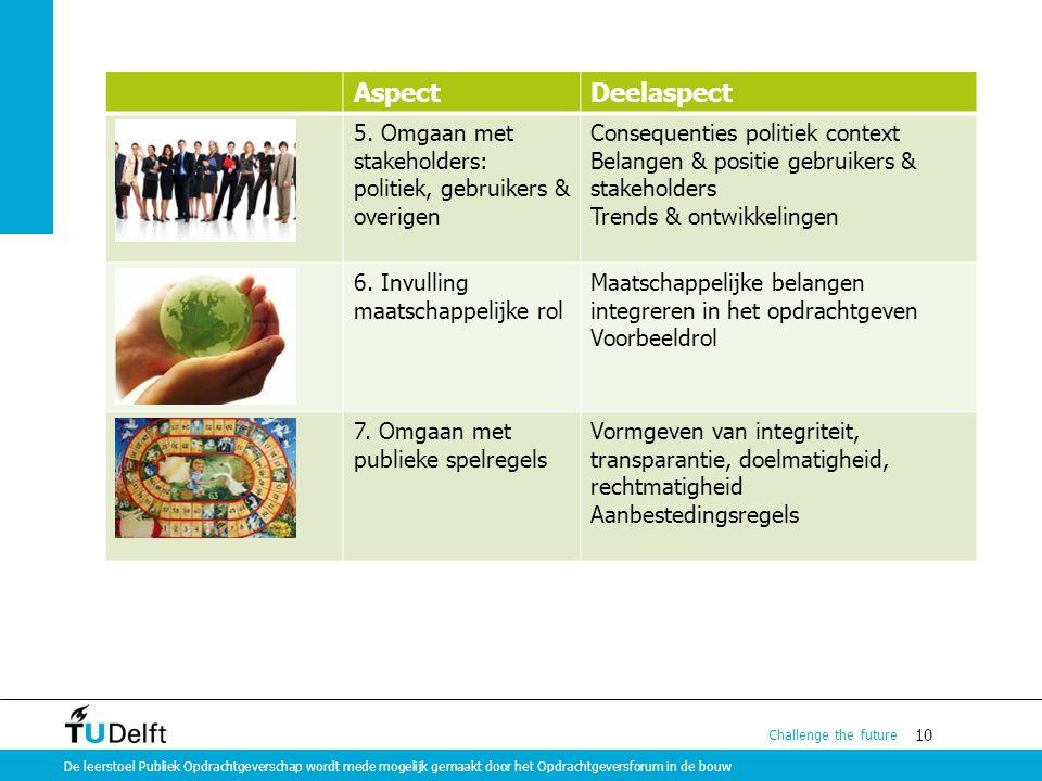 Aspect Deelaspect. 5. Omgaan met stakeholders: politiek, gebruikers & overigen. Consequenties politiek context.
