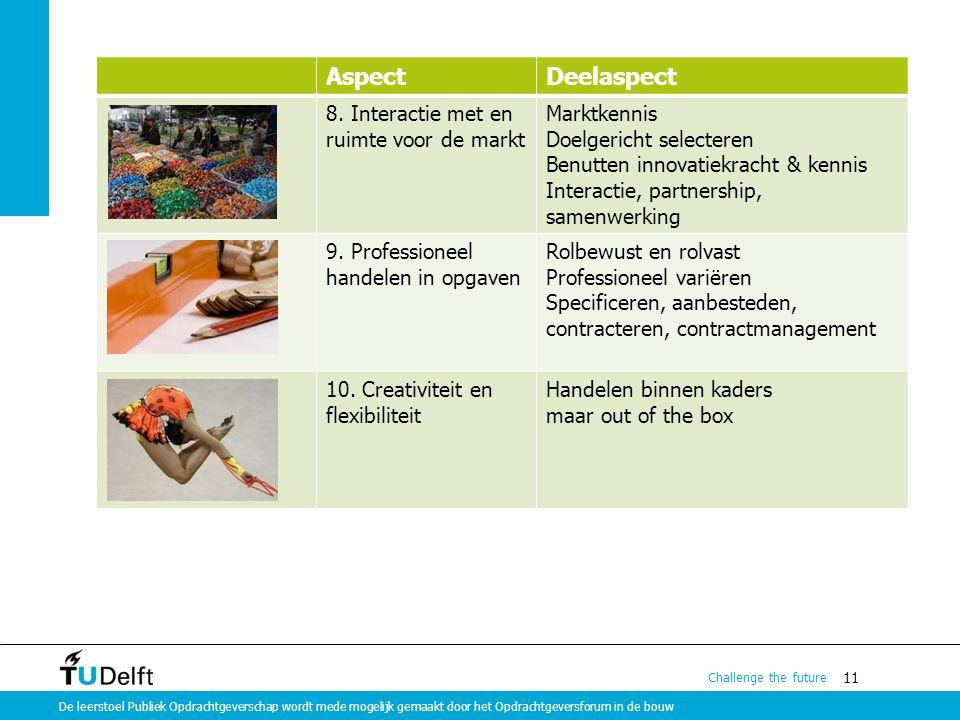 Aspect Deelaspect 8. Interactie met en ruimte voor de markt