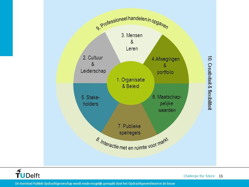 10. Creativiteit & flexibiliteit 9. Professioneel handelen in opgaven