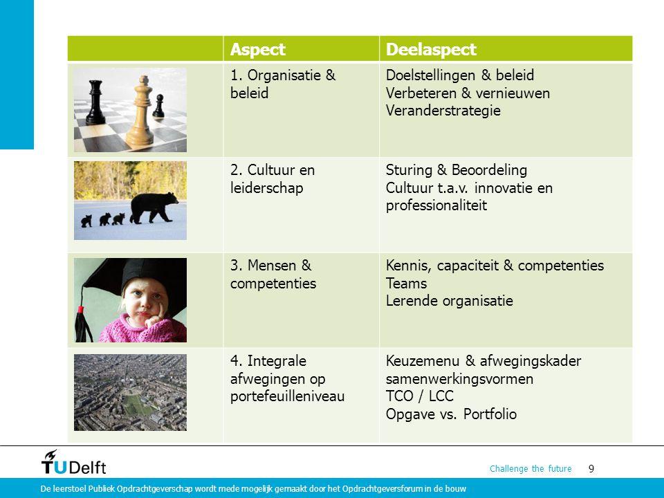 Aspect Deelaspect 1. Organisatie & beleid Doelstellingen & beleid