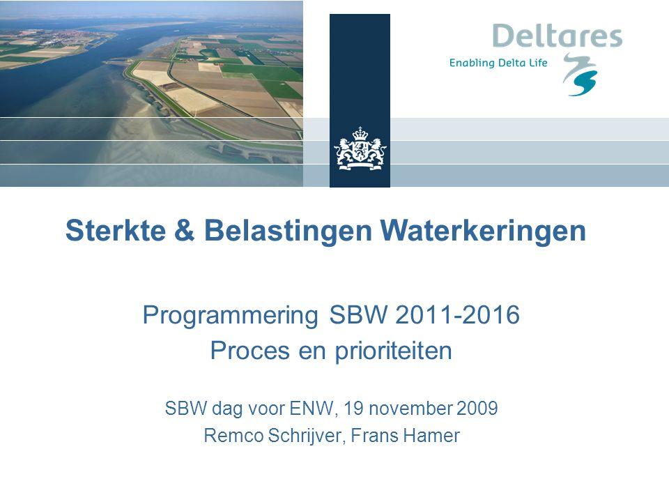 Sterkte & Belastingen Waterkeringen