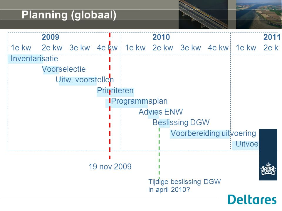 Planning (globaal) 2009 2010 2011. 1e kw 2e kw 3e kw 4e kw 1e kw 2e kw 3e kw 4e kw 1e kw 2e k.