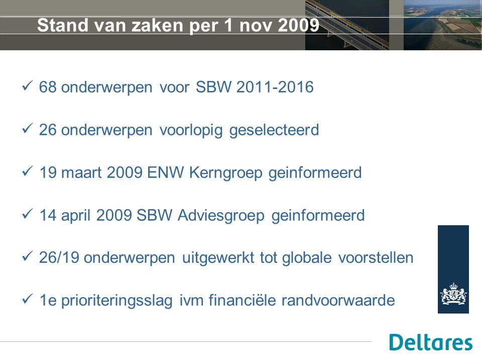 Stand van zaken per 1 nov 2009 68 onderwerpen voor SBW 2011-2016